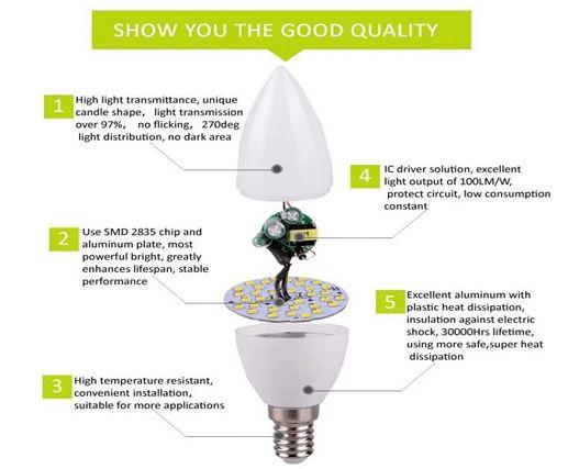 LED C37 Candle Bulb